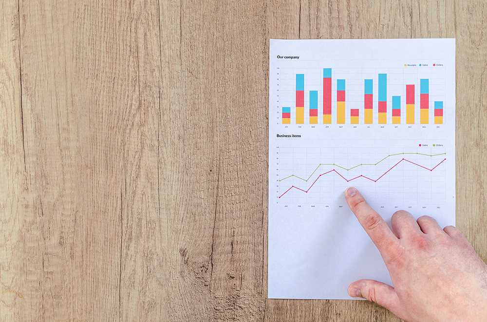 Finding the marketing metrics that impact business growth